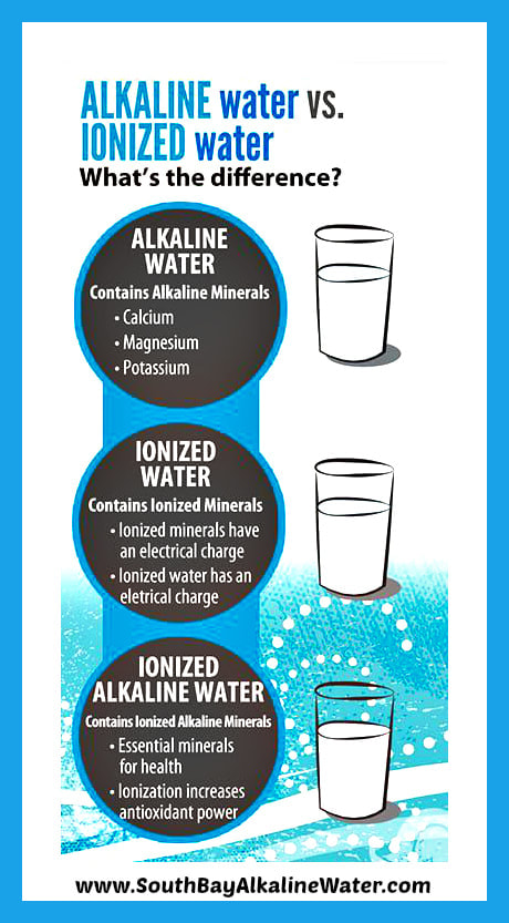 Huntington Beach Alkaline Water vs Tap Water